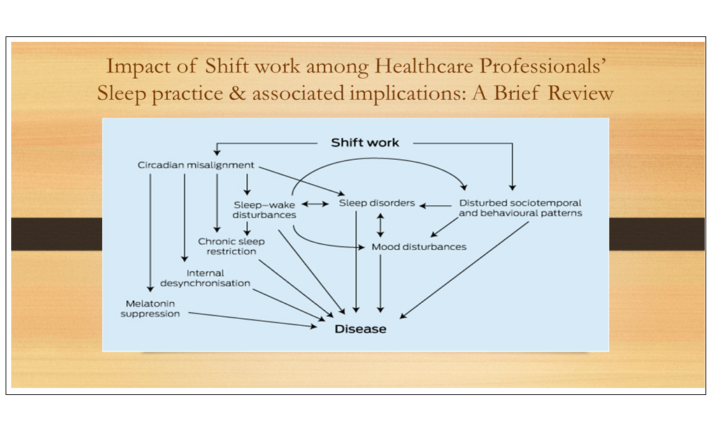 /Assets/images/MPR-2.2.4.Dibas.32-34 graphic.png,the-difference-in-the-timings-of-healthcare-professionals'-shifts-and-sleep-disturbances,Healthcare professionals; Shift work; Shift time; sleep disturbances,healthcare-professionals,shift-work,shift-time,sleep-disturbances,